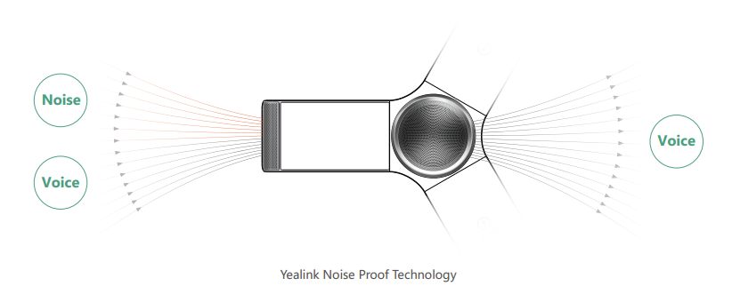 Yealink CP960 Conference Phone 3